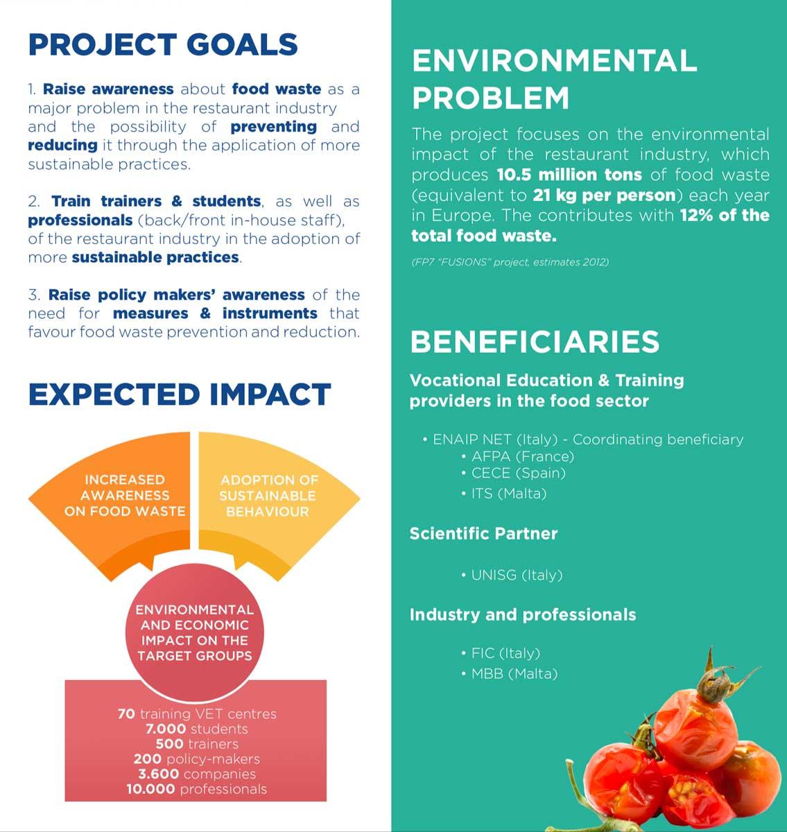 Foster, Life, EuropeanCommission, VET, FoodWaste, Training, Sustainability, Gastronomic, Food waste, restaurant industry, circular economy